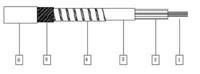 东捷光电铠装调纤技术规范