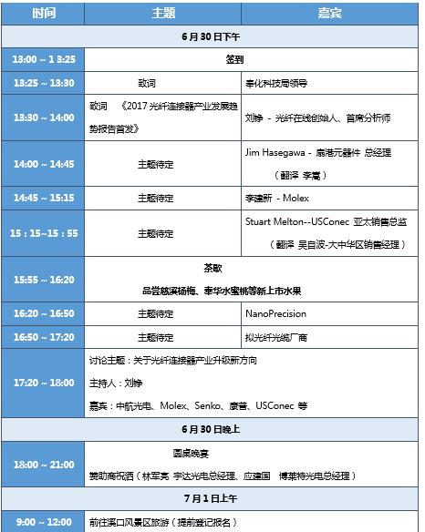 《2017国际光纤连接器峰会》嘉宾之USCONEC、SENKO、MOLEX