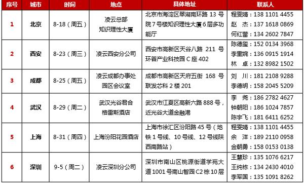 第二届藤仓-凌云光纤激光与传感应用技术交流会邀请函
