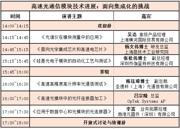 """""""高速光通信模块技术进展""""工业论坛9月7日举办"""