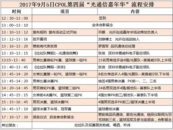 2017光纤在线光通信嘉年华:羽毛球篮球赛名单及议程公布