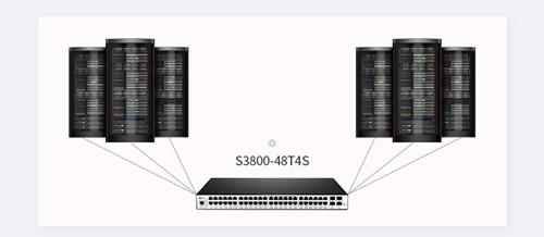 如何利用核心交换机0verlay技术实现跨数据中心迁移