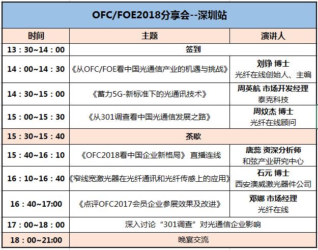 OFC/FOE2018分享会4月9日举办--深圳站