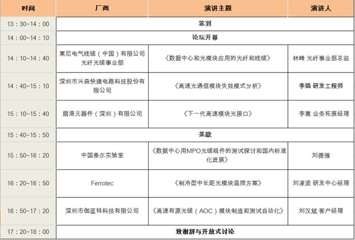 """""""高速光通信模块技术进展""""工业论坛(深圳站)将于4月27日举办"""