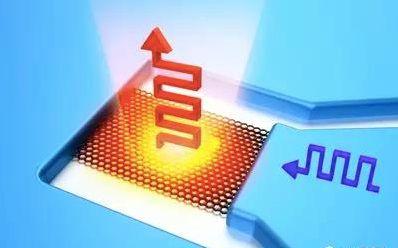 日本开发出光通信高速片上石墨烯黑体发射器
