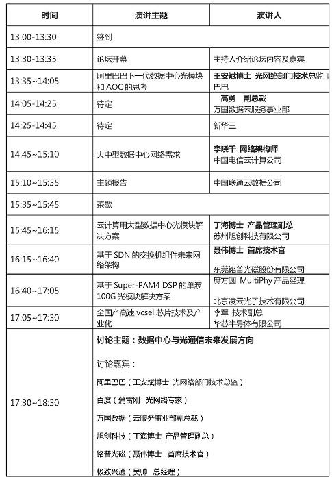 【5月聚焦上海】2018中国数据中心与光通信应用论坛之赞助商篇