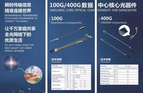 博昇光电将携CWDM8组件出席5.3-5.5上海数据中心展