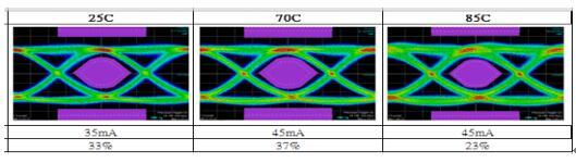 品讯通信代理商LuxNet25G系列产品成功量产