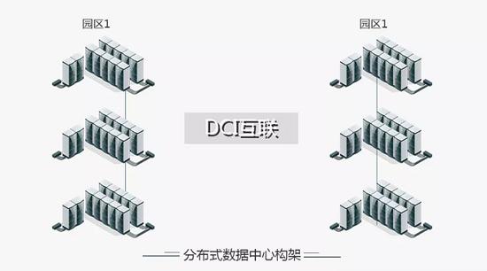 云数据中心互联中光模块与交换机对应解决方案