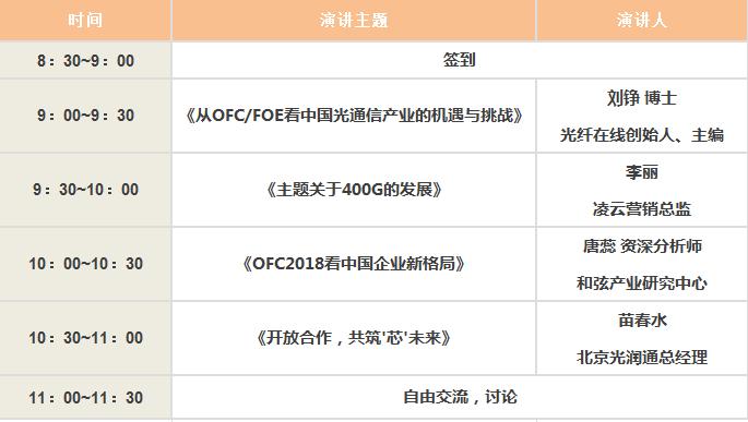 【OFC/FOE2018分享会--北京站】中国光学工程学会-光纤在线联合研讨会