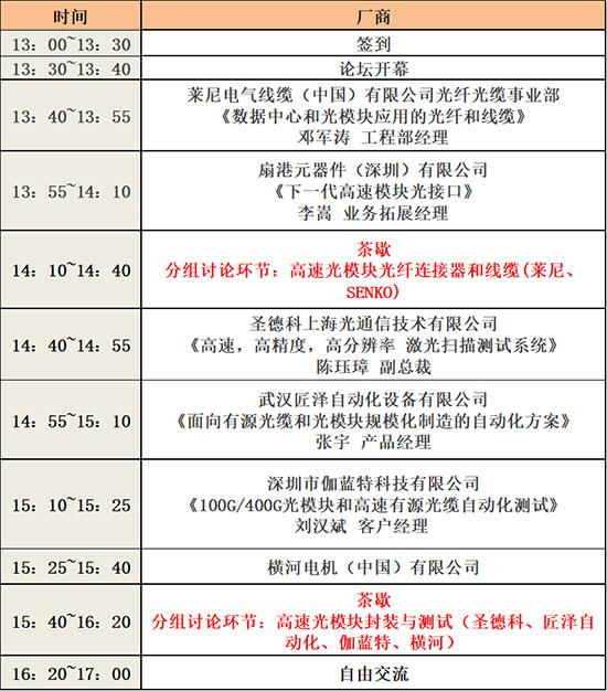 """""""高速光通信模块技术进展""""工业论坛(成都站)将于6月15日举办"""