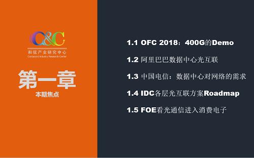 4月《光通信信息参考合集》:中国IDC市场现状