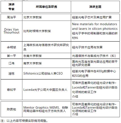 【7月南京活动】2018硅基光电子集成技术和应用