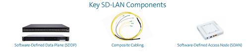 康宁推出基于SDN的LAN系统产品