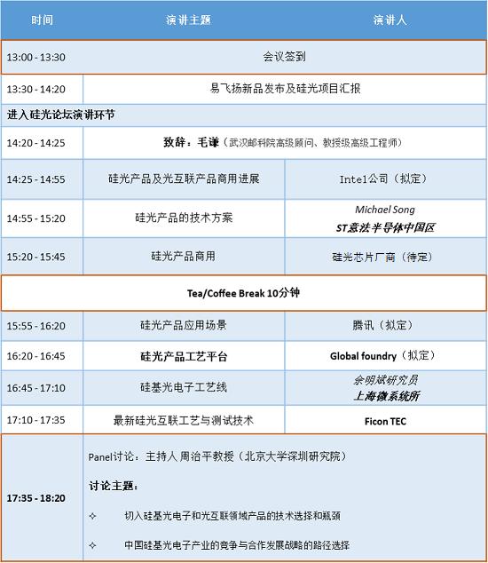 【9月6日】第二届硅基光电子暨光互连技术论坛吹响集结号