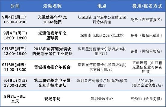【9月深圳活动攻略】:跑团、篮球赛、硅光、光模块一起来参与