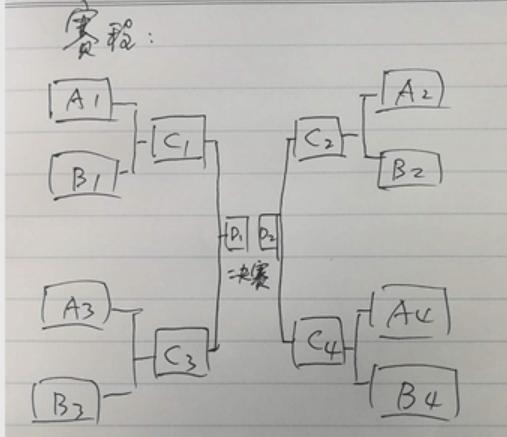 """2018""""光通信嘉年华""""活动篮球PK赛规则及球队名单公布"""