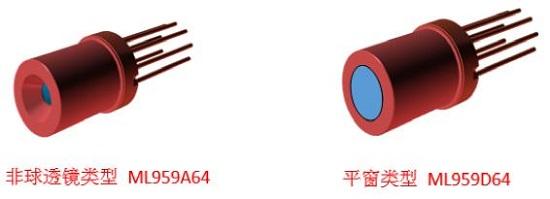 三菱电机四大新品备战5G市场 引领千兆宽带时代
