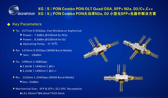 光恒携可批量的Combo PON SFP+ OLT光器件参展CIOE2018