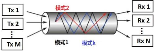 长飞特种器件系列之三:新型光纤通信器件--光子灯笼