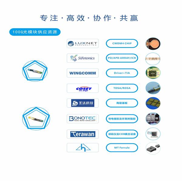 深圳品讯通信参加2018 CIOE获得圆满成功