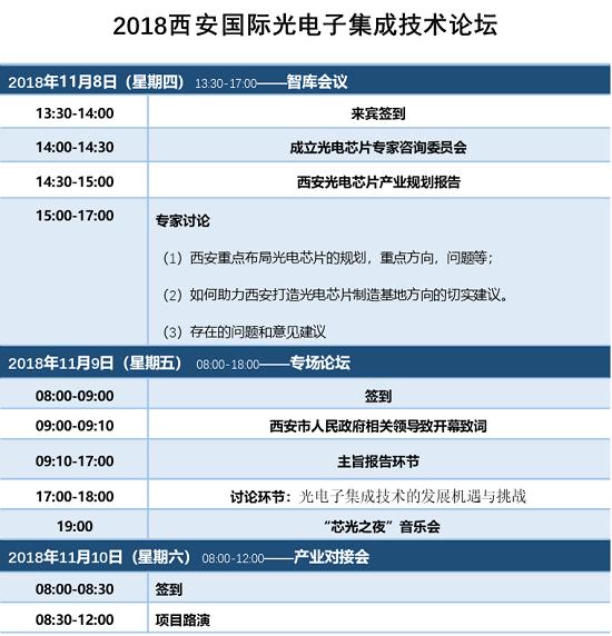 2018西安国际光电子集成技术论坛 大咖纵论新一轮科技革命和产业变革新契机