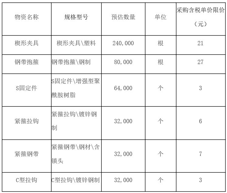 重庆移动启动2018~2019年自承式光缆及蝶形光缆集采