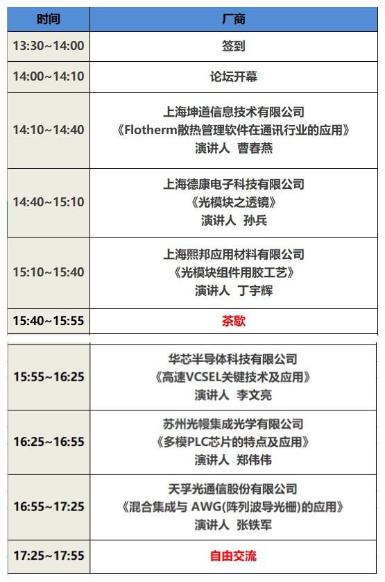 """""""高速光通信模块技术进展""""工业论坛将于1月11日在苏州天孚举办"""