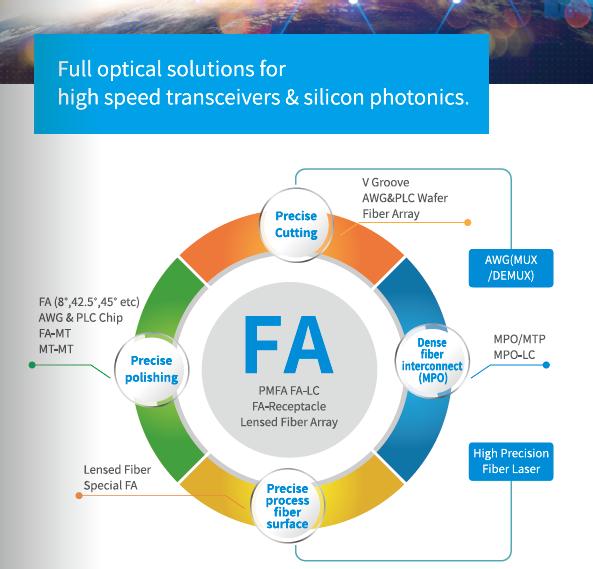 鹏大光电出席OFC 2019重点展示凸纤FA、光纤透镜及AWG耦合产品