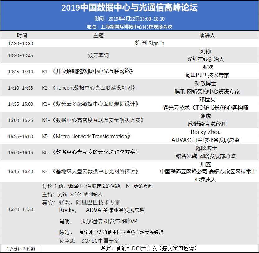 《2019中国数据中心与光通信高峰论坛》--嘉宾介绍篇(附最终议程)
