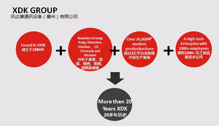 欢迎讯达康集团加入光纤在线会员:专注光通讯设备解决方案21年