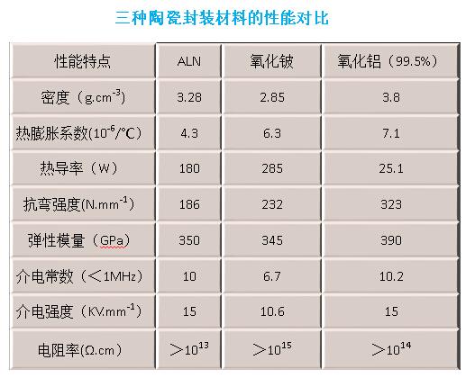 天孚通信:5G光器件之散热解析(下)