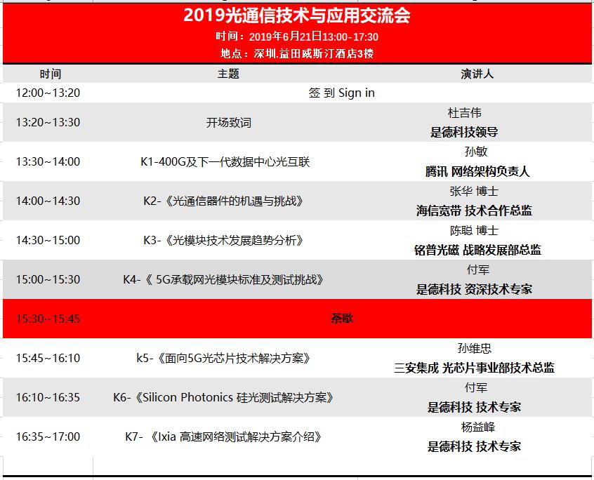 6月21日 | 《光通信技术与应用交流会》最终议程公布(附参会名单)