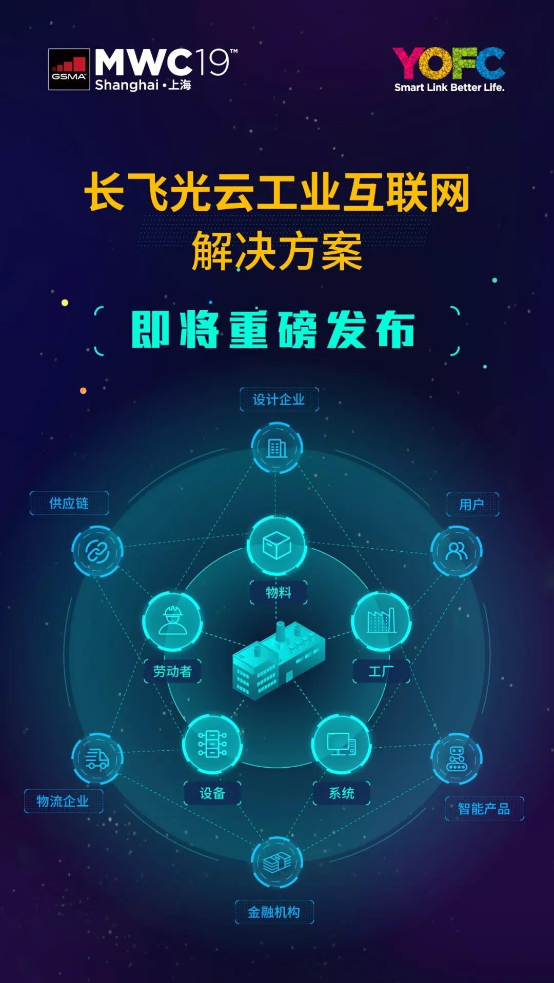 MWC上海:长飞光云工业互联网解决方案即将重磅发布