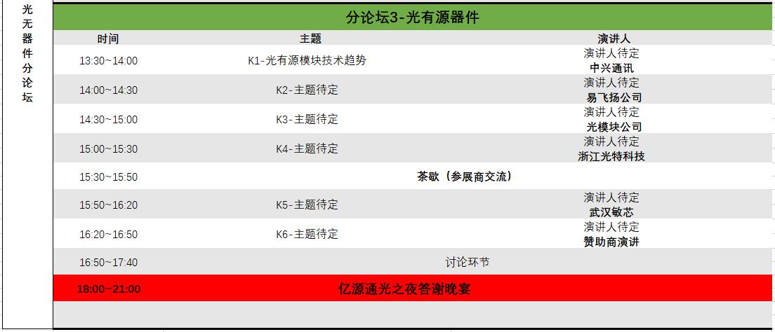 聚焦清远 | 2019中国光连接峰会参会名单公布 报名火热进行中