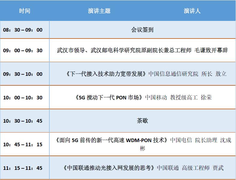 【11月14日】第五届武汉国际光谷论坛(WIOF2019)暨5G光承载网的市场与技术