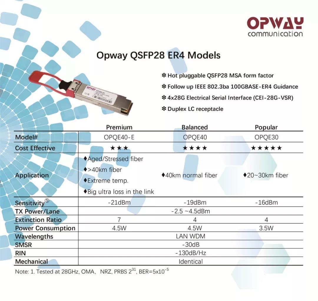 光为推出多款100G QSFP28 ER4光模块