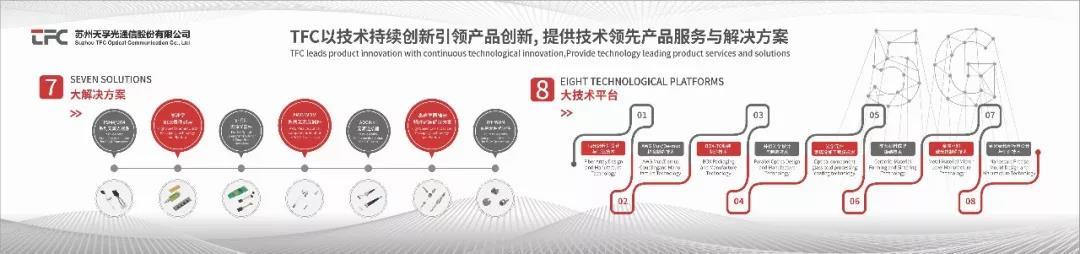CIOE2019|天孚通信将携系列新品亮相 ,TFC展位号1B13