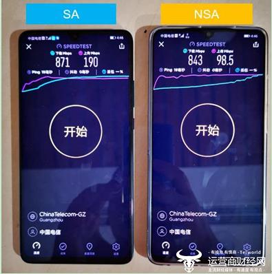 三大运营商纷纷晒5G网速普遍最高达1Gbps 实测SA和NSA差异