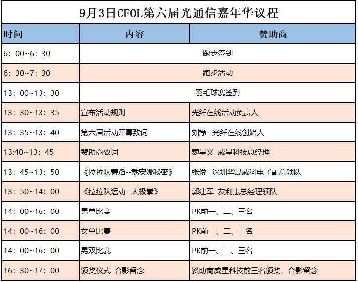 9月3日光通信嘉年华 | 羽毛球赛比赛名单及议程公布