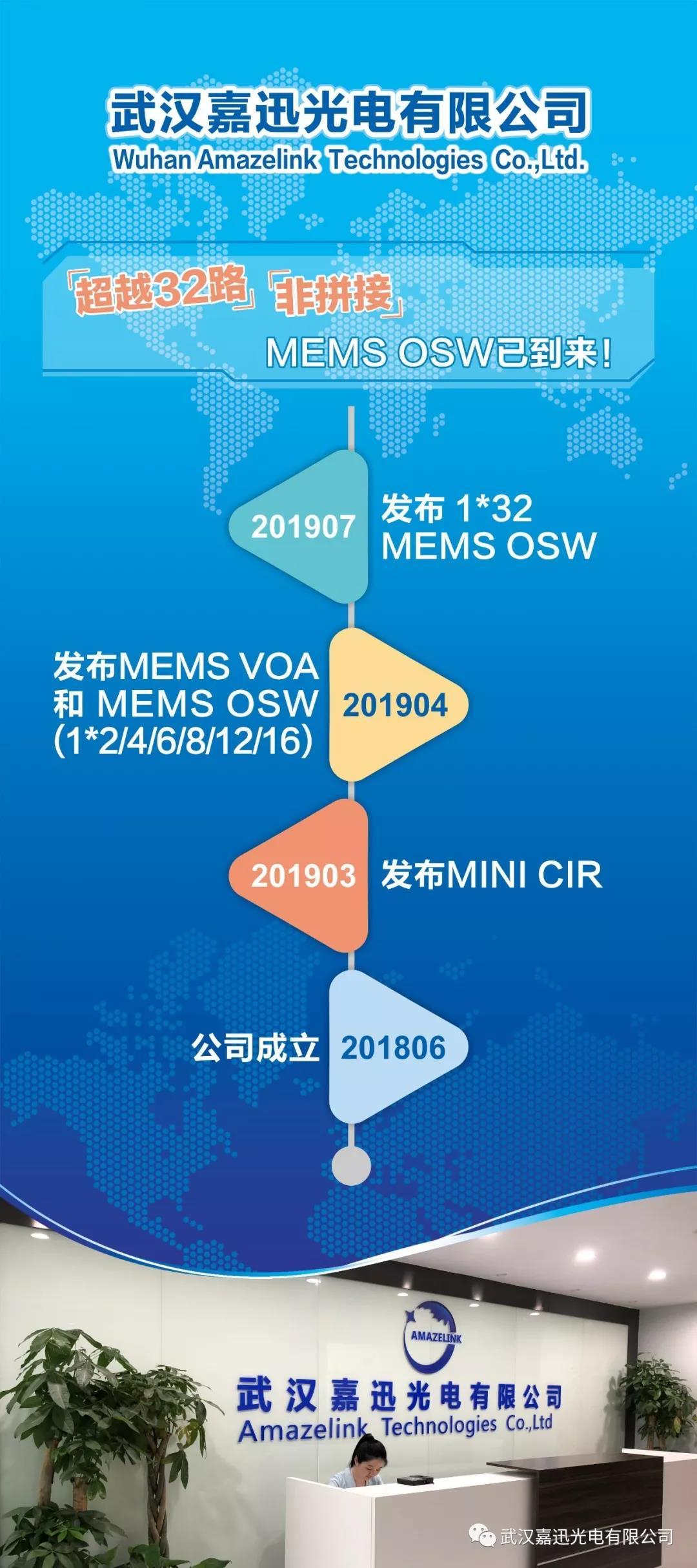 CIOE 2019 | 武汉嘉迅光电展示非拼接高维度MEMS OSW Demo