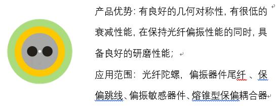 第21届CIOE中国国际光电博览会: 武汉长盈通以发展国产化品牌为己任