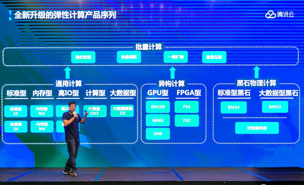 腾讯云升级黑石服务器四大能力:瞄准产业互联网