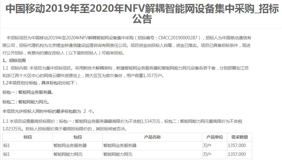 中国移动发布2019年至2020年NFV解耦智能网和融合网关设备集采公告