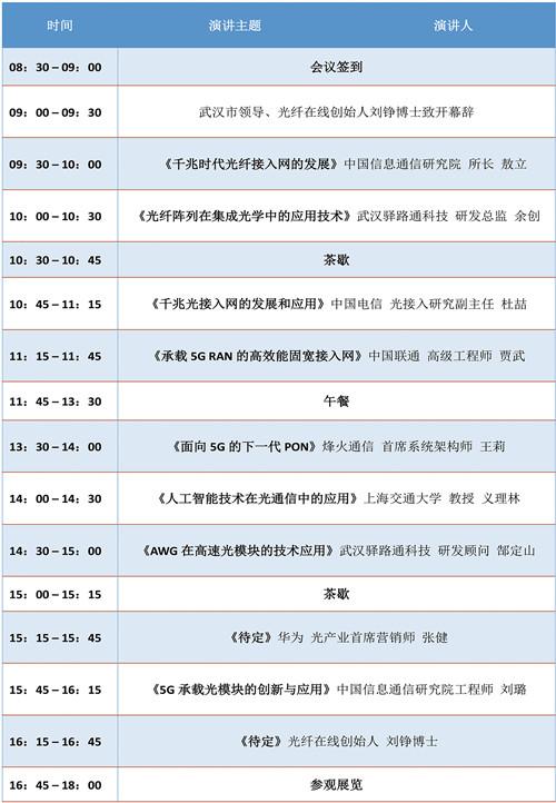 【11月14日】第五届武汉国际光谷论坛暨5G光承载网的市场与技术峰会之最新议程