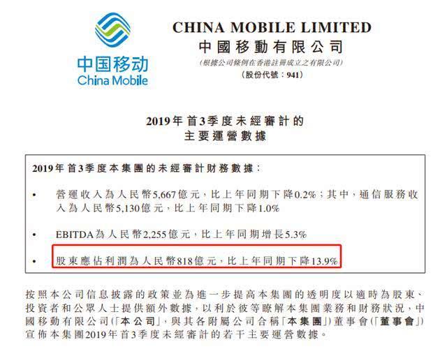 中国移动发布三季报:税前利润下降12%,股东净利润下降14%