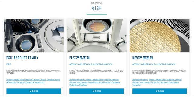 中芯国际采购42亿元泛林半导体设备,加快14nm量产