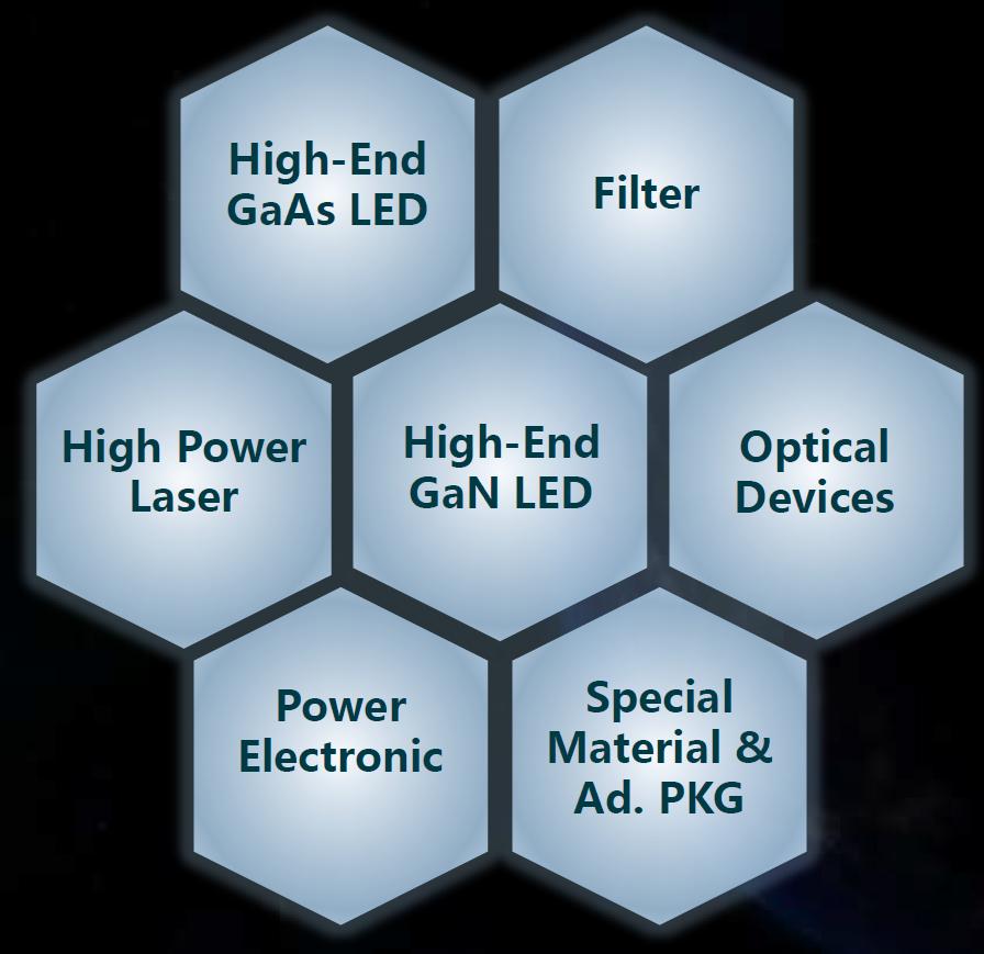 三安集成发布25G VCSEL和10G APD芯片系列 加速400G及10G PON建设