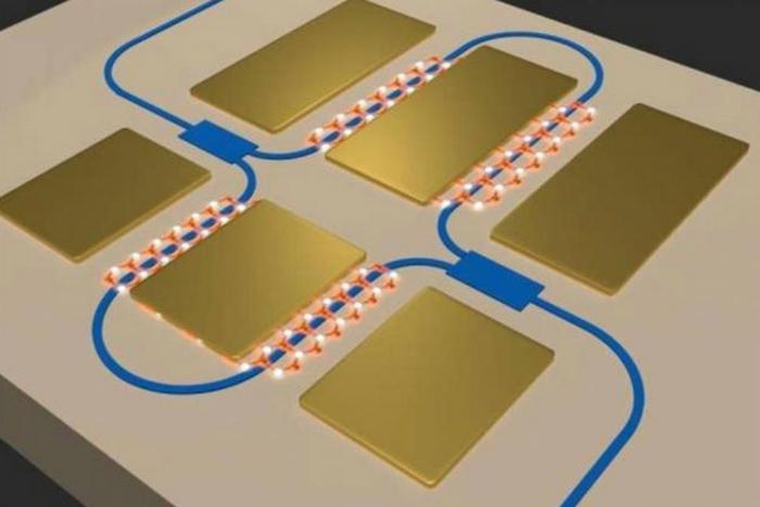 哥伦比亚大学提出一种控制光相位的创新方法