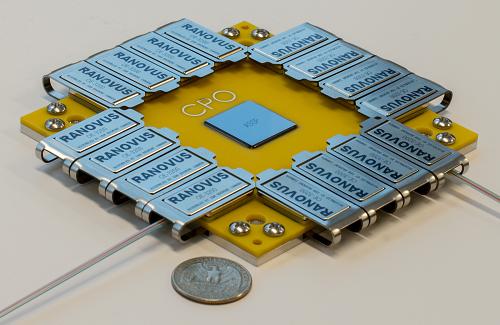 Ranovus和IBM, TE 以及Senko共同打造Co-Packaged生态系统